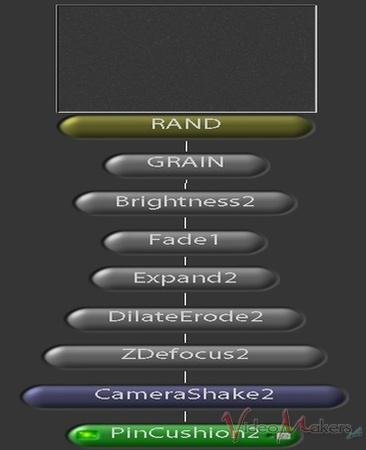 [Shake] Creare un Generatore di Fiamma