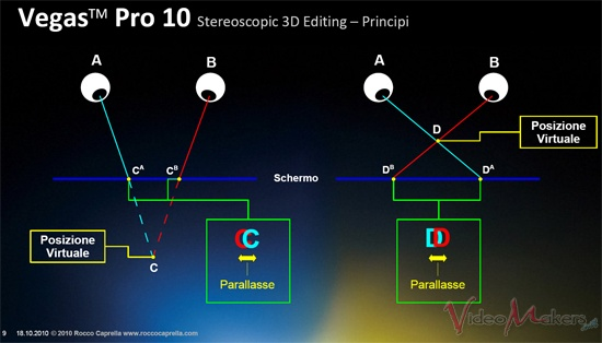 [Vegas Pro 10] Stereoscopia: Concetti Base ed Editing nativo