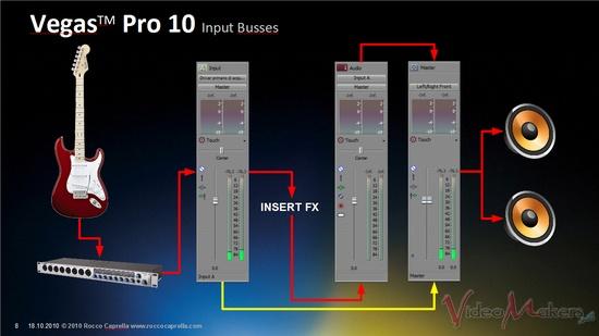 [Vegas Pro 10] Gestione Audio, Closed Captions ed altre novità