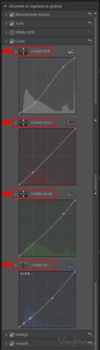 ColorDirector2 - Effetto Curva