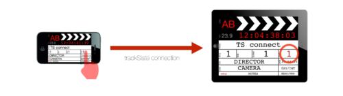 trackSlate