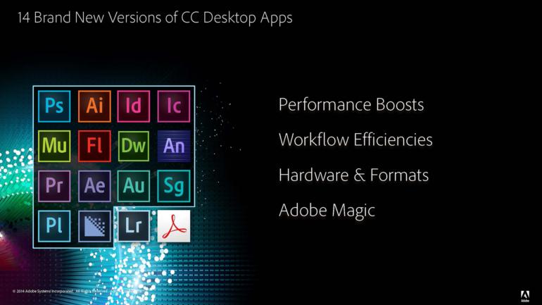 I dettagli della Release 2014 di Adobe Creative Cloud
