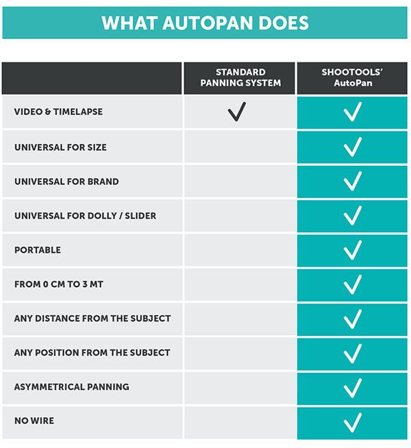 ShooTools AutoPan